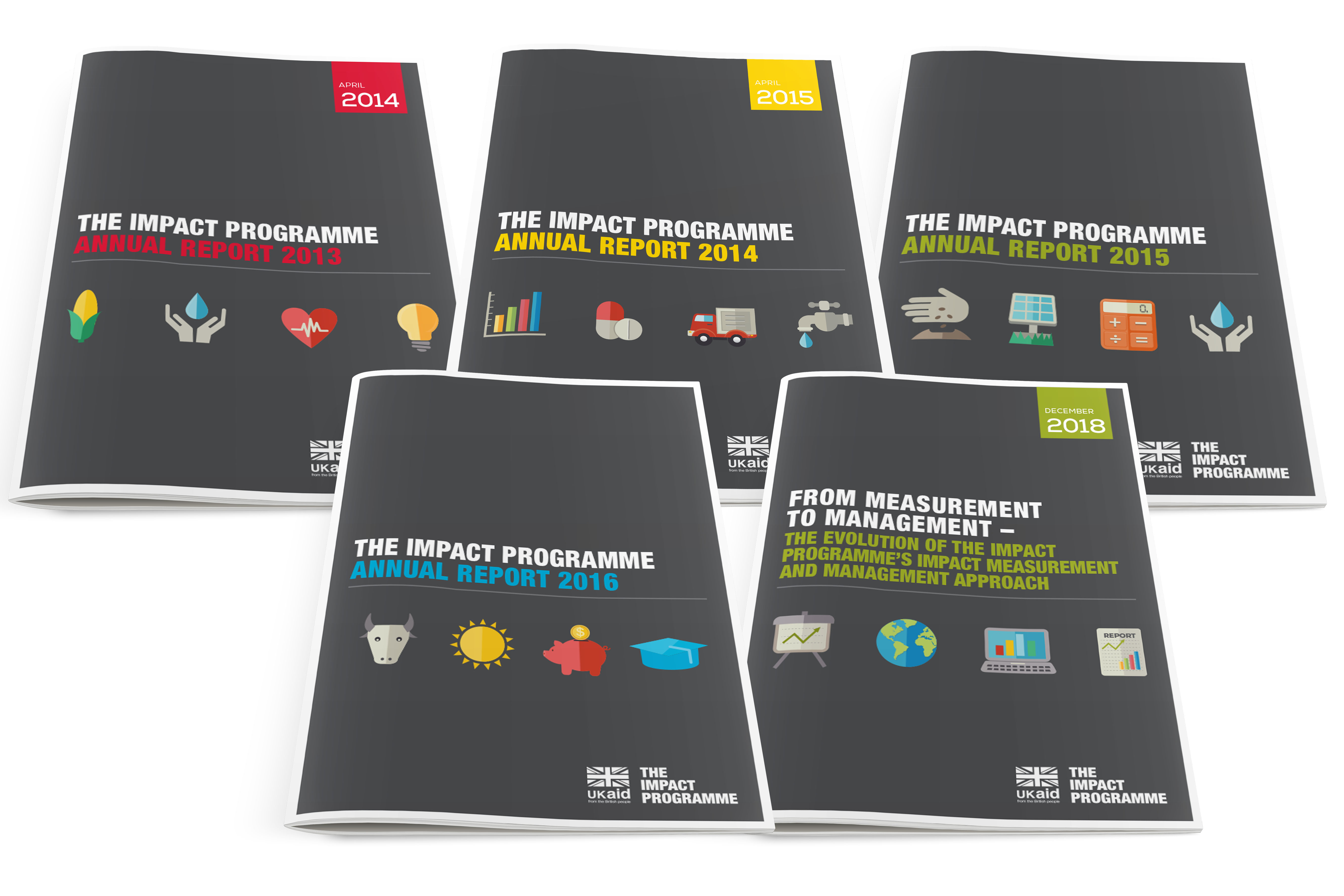 Impact Programme Report Covers