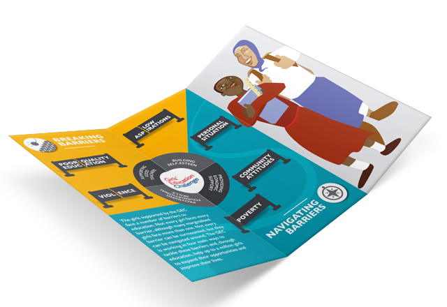 IDG leaflet