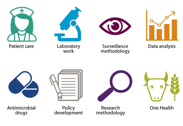 Fleming Network icons