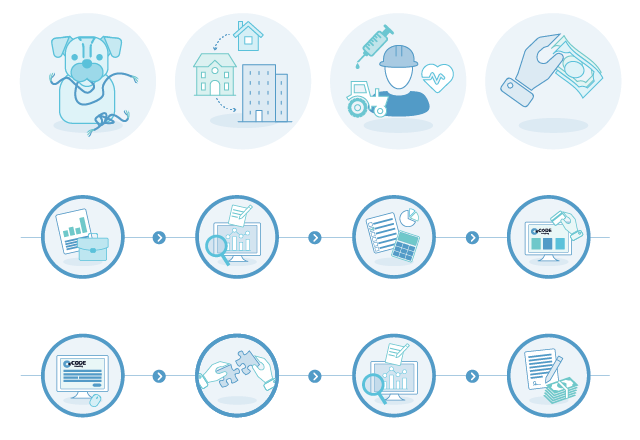 CODE Investing web graphics